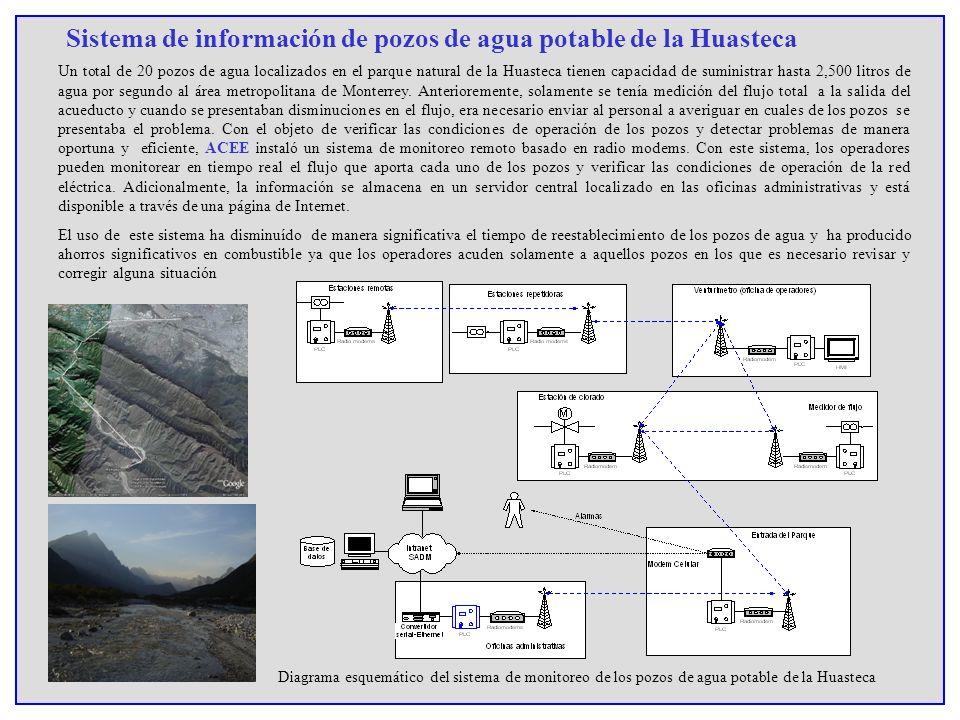 Automatización del suministro de cloro en acueducto Los pozos de agua localizados en el parque de la Huasteca suministran un porcentaje importante de los requerimientos del área metropolitana de Monterrey.