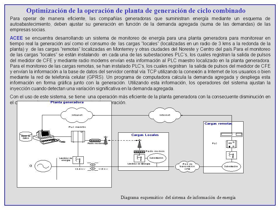 Optimización de la operación de planta de generación de ciclo combinado Para operar de manera eficiente, las compañías generadoras que suministran ene