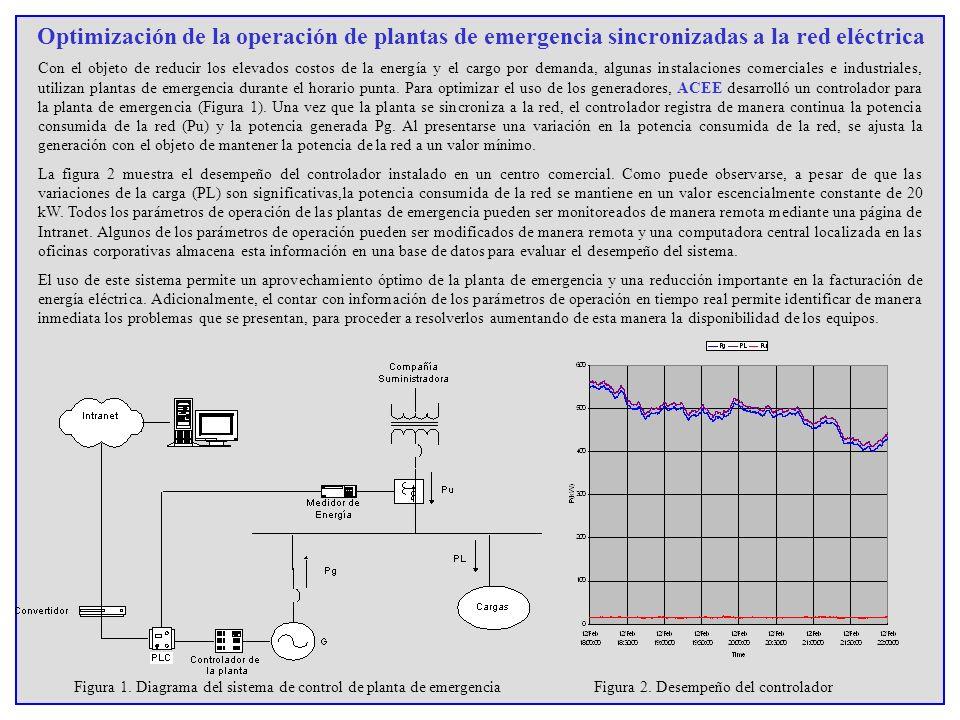 Optimización de la operación de plantas de emergencia sincronizadas a la red eléctrica Con el objeto de reducir los elevados costos de la energía y el