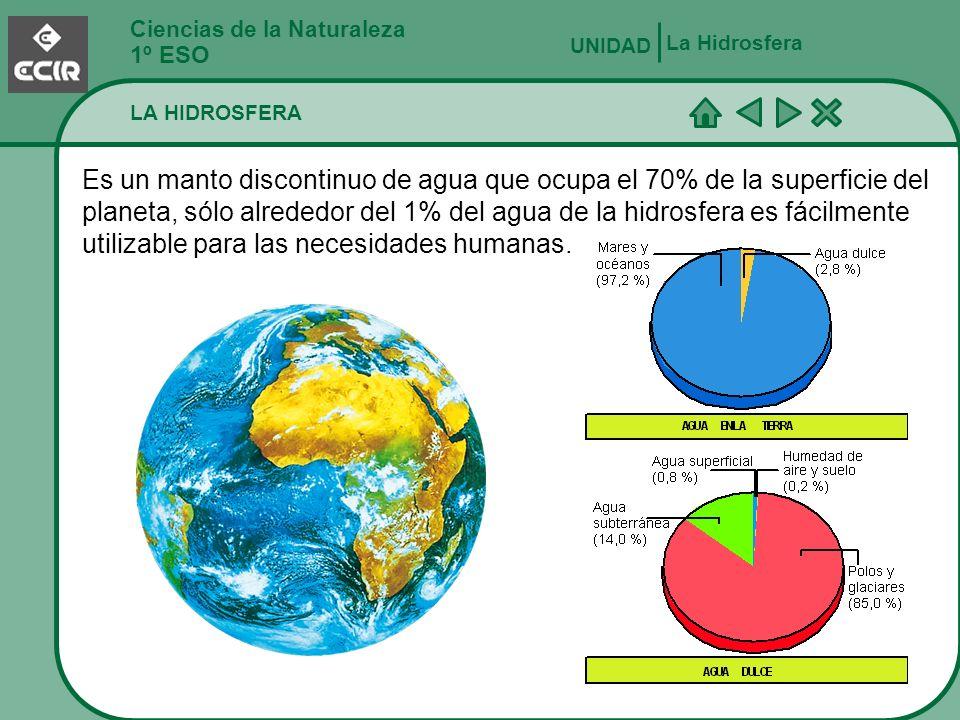 Ciencias de la Naturaleza 1º ESO EL AGUA ES UN BIEN ESCASO La Hidrosfera UNIDAD El agua dulce constituye solamente el 4,5% del agua del planeta.