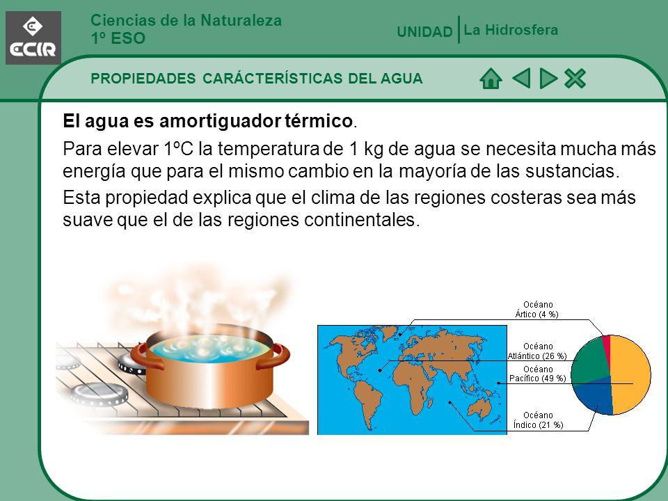 Ciencias de la Naturaleza 1º ESO PROPIEDADES CARÁCTERÍSTICAS DEL AGUA La Hidrosfera UNIDAD El agua puede disolver muchas sustancias.