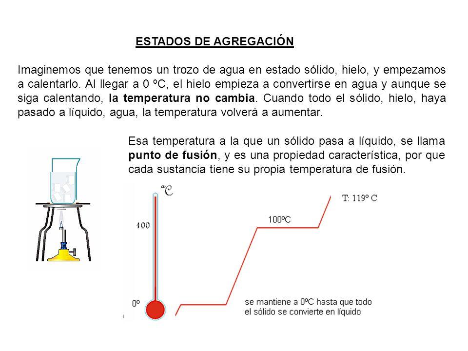 Cuando todo el hielo (sólido) se ha convertido en agua (líquido), la temperatura empieza a aumentará hasta los 100 ºC.