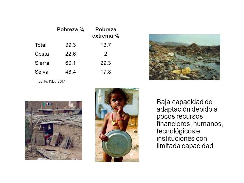 Pobreza %Pobreza extrema % Total39.313.7 Costa22.62 Sierra60.129.3 Selva48.417.8 Fuente: INEI, 2007 Baja capacidad de adaptación debido a pocos recurs