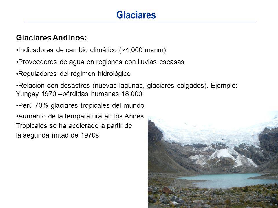 Glaciares Andinos: Indicadores de cambio climático (>4,000 msnm) Proveedores de agua en regiones con lluvias escasas Reguladores del régimen hidrológi