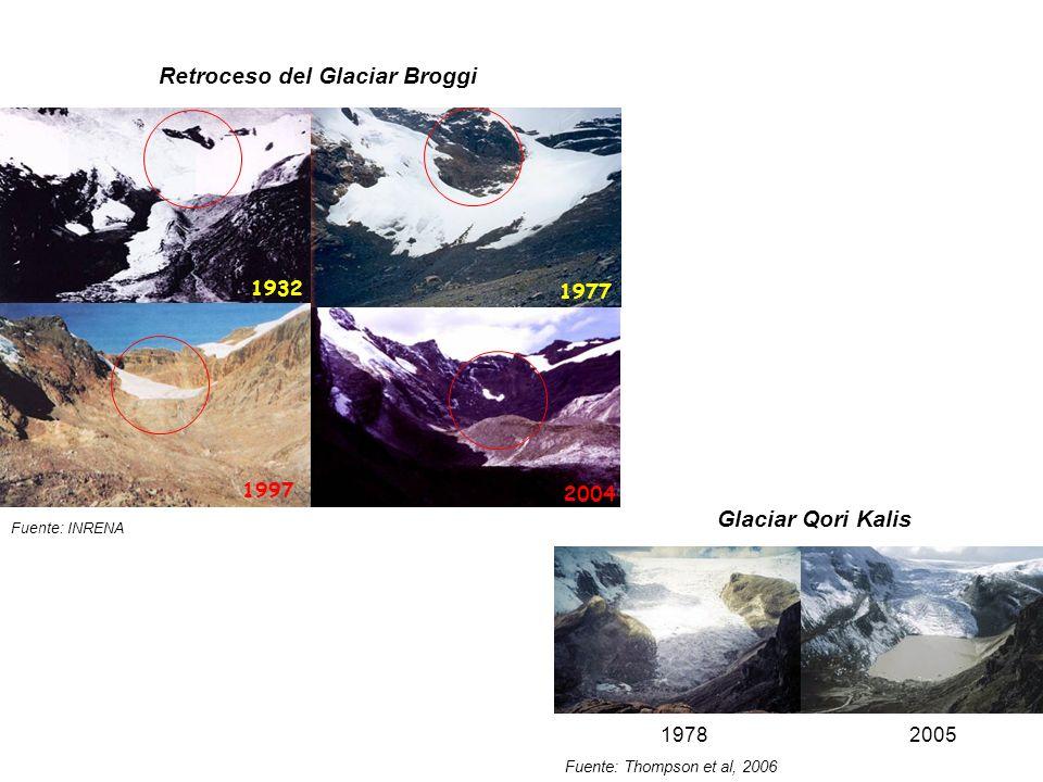 Retroceso del Glaciar Broggi 2004 1977 1932 1997 Fuente: INRENA Fuente: Thompson et al, 2006 19782005 Glaciar Qori Kalis
