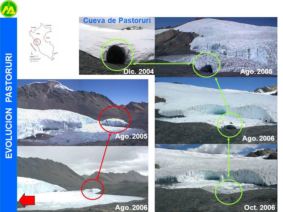 Oct. 2006 Cueva de Pastoruri Ago. 2005 Ago. 2006 Dic. 2004Ago. 2005 EVOLUCION PASTORURI