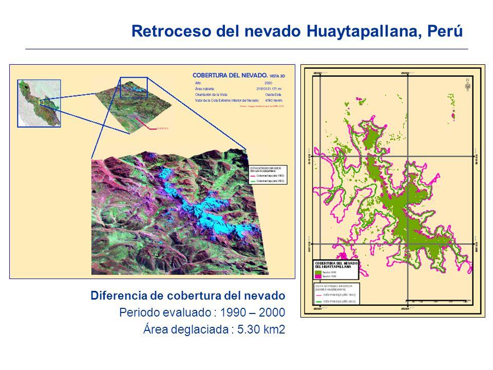 Diferencia de cobertura del nevado Periodo evaluado : 1990 – 2000 Área deglaciada : 5.30 km2 Retroceso del nevado Huaytapallana, Perú