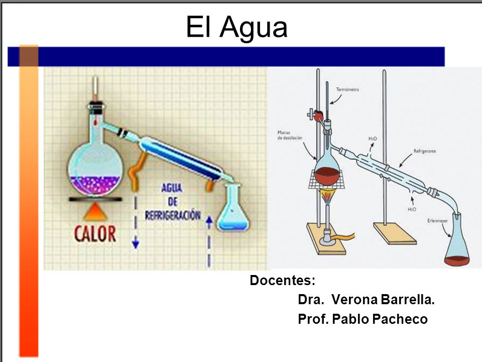 El Agua Docentes: Dra. Verona Barrella. Prof. Pablo Pacheco