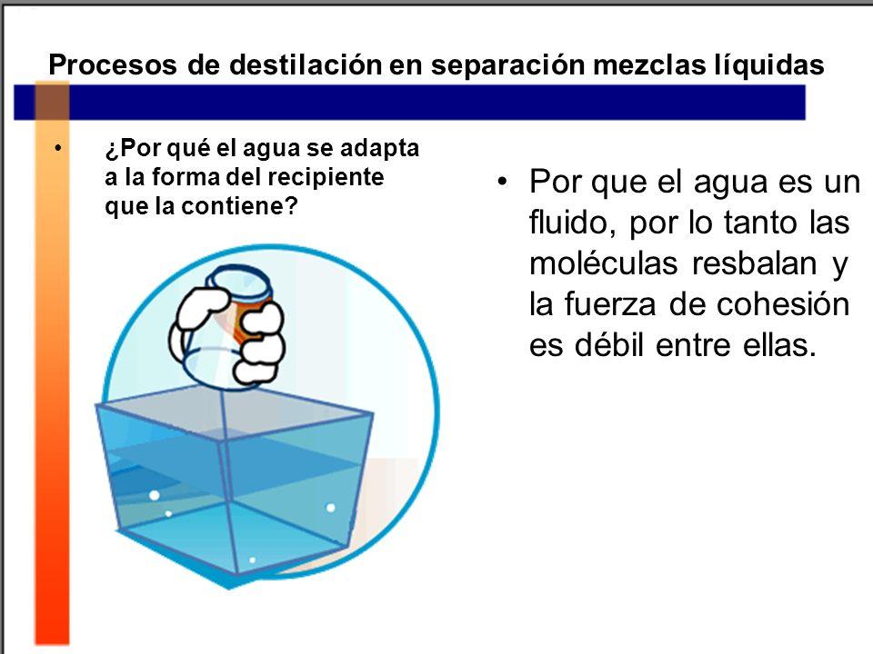 Procesos de destilación en separación mezclas líquidas ¿Por qué el agua se adapta a la forma del recipiente que la contiene? Por que el agua es un flu