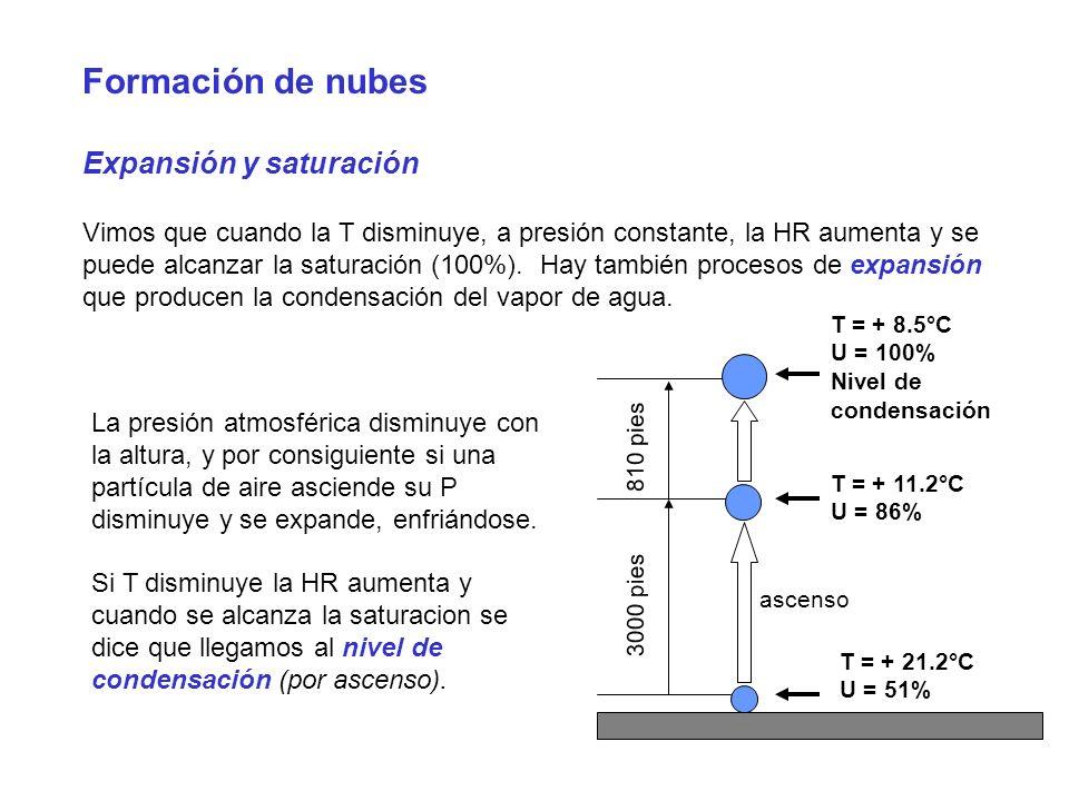 Formación de nubes Expansión y saturación Vimos que cuando la T disminuye, a presión constante, la HR aumenta y se puede alcanzar la saturación (100%).