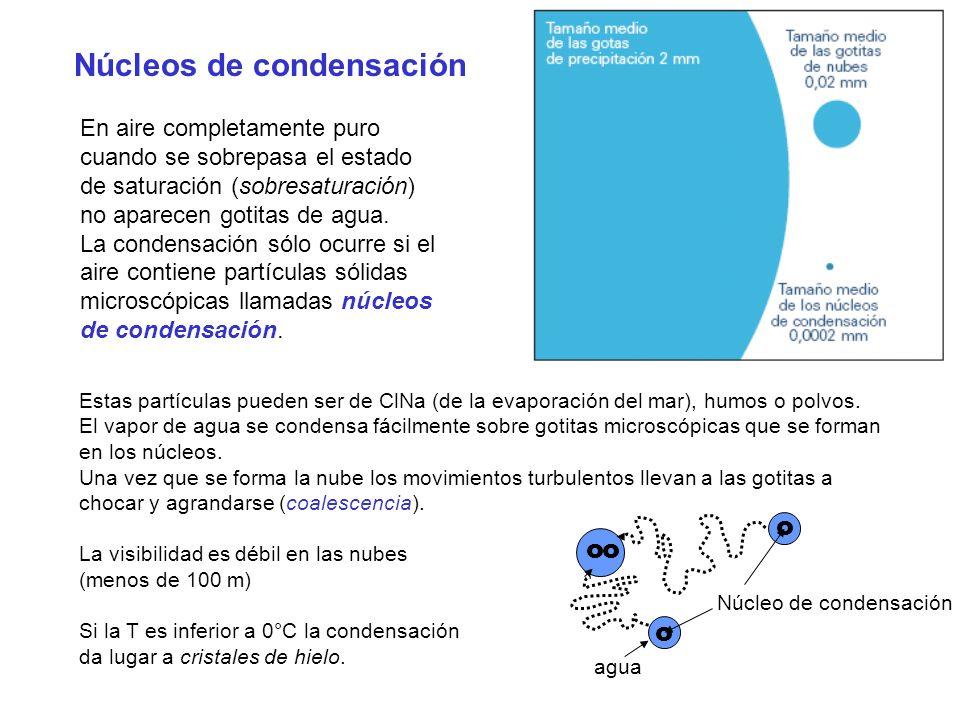 Núcleos de condensación En aire completamente puro cuando se sobrepasa el estado de saturación (sobresaturación) no aparecen gotitas de agua. La conde
