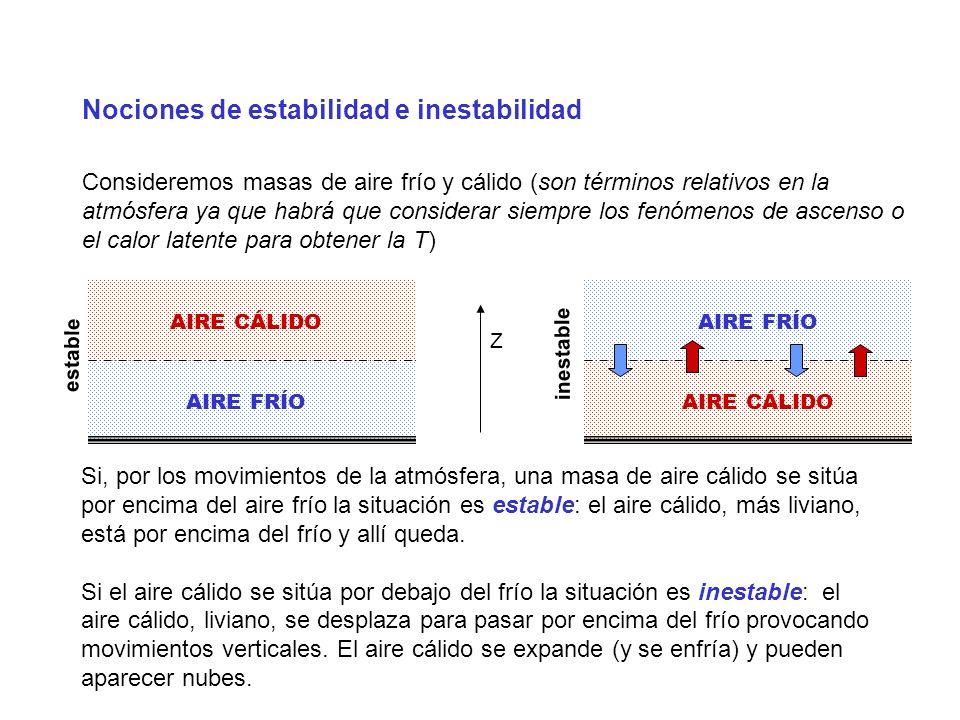 Nociones de estabilidad e inestabilidad Consideremos masas de aire frío y cálido (son términos relativos en la atmósfera ya que habrá que considerar s