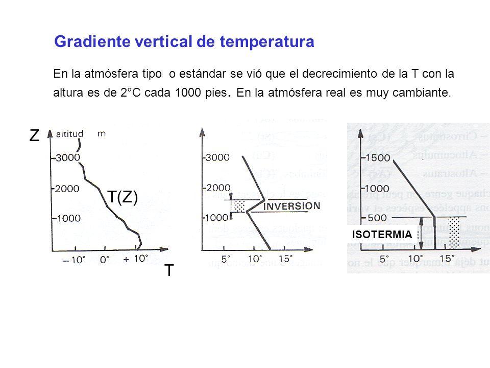 Gradiente vertical de temperatura En la atmósfera tipo o estándar se vió que el decrecimiento de la T con la altura es de 2°C cada 1000 pies. En la at