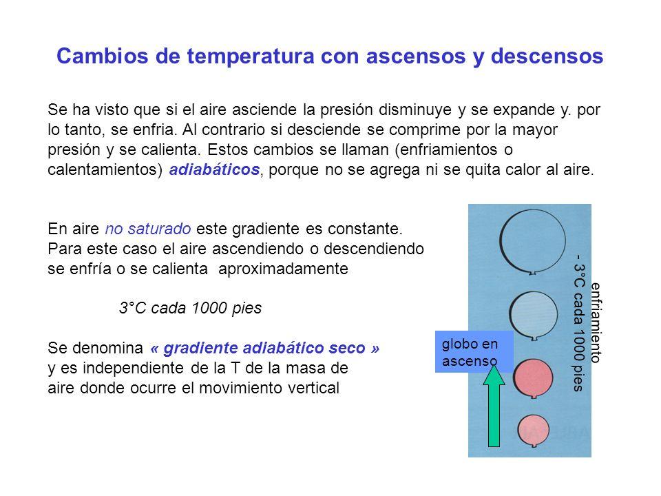 Cambios de temperatura con ascensos y descensos Se ha visto que si el aire asciende la presión disminuye y se expande y. por lo tanto, se enfria. Al c