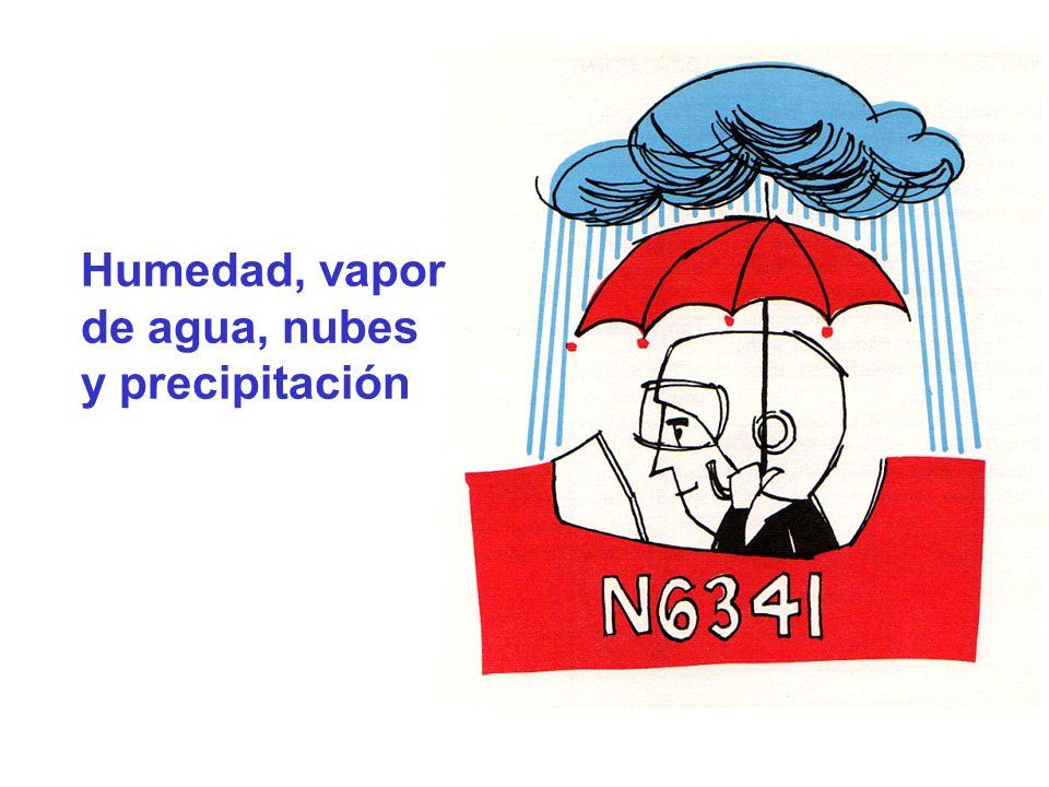 Humedad, vapor de agua, nubes y precipitación