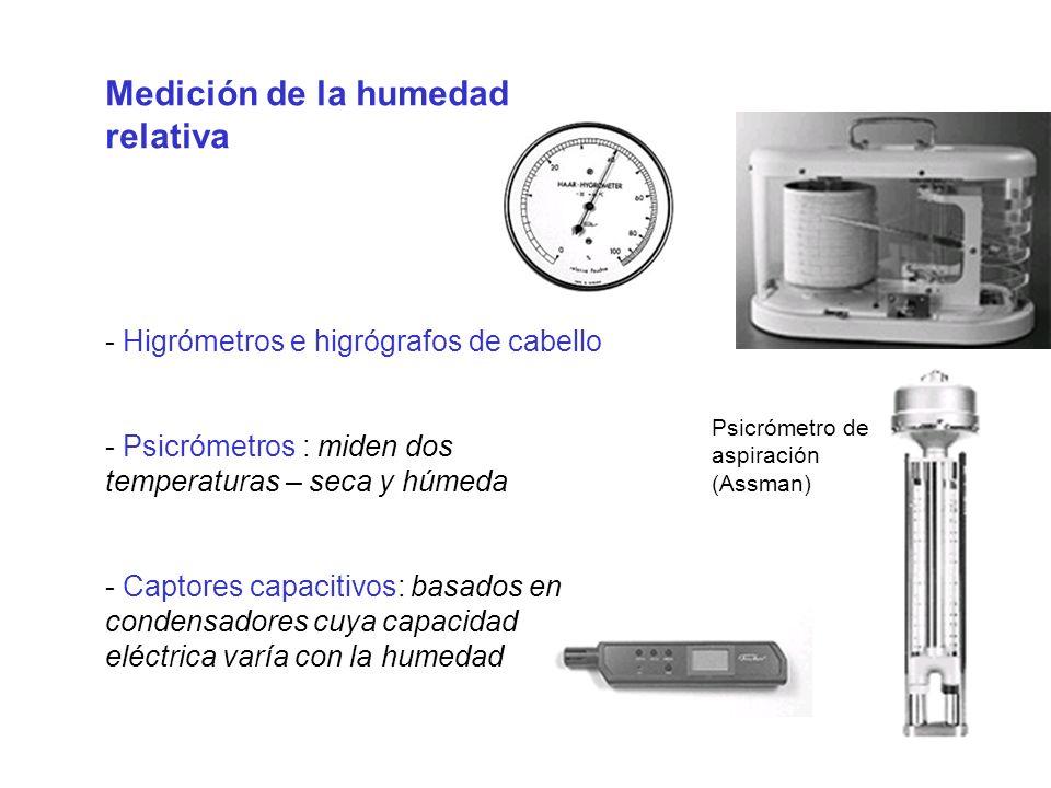 Medición de la humedad relativa - Higrómetros e higrógrafos de cabello - Psicrómetros : miden dos temperaturas – seca y húmeda - Captores capacitivos:
