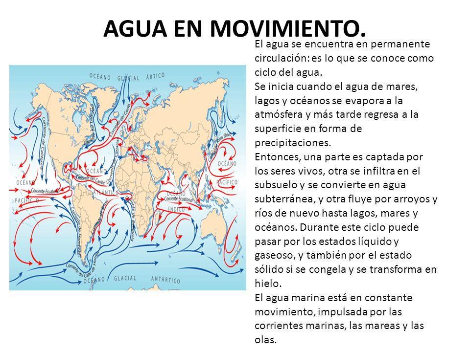 AGUA EN MOVIMIENTO. El agua se encuentra en permanente circulación: es lo que se conoce como ciclo del agua. Se inicia cuando el agua de mares, lagos