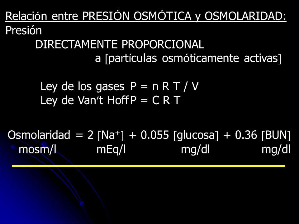Relaci ó n entre PRESI Ó N OSM Ó TICA y OSMOLARIDAD: Presión DIRECTAMENTE PROPORCIONAL a part í culas osm ó ticamente activas Ley de los gasesP = n R