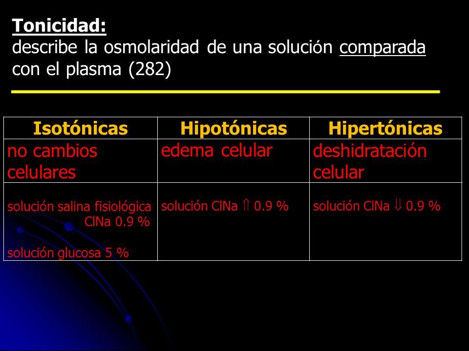 Tonicidad: describe la osmolaridad de una soluci ó n comparada con el plasma (282) IsotónicasHipotónicasHipertónicas no cambios celulares edema celula