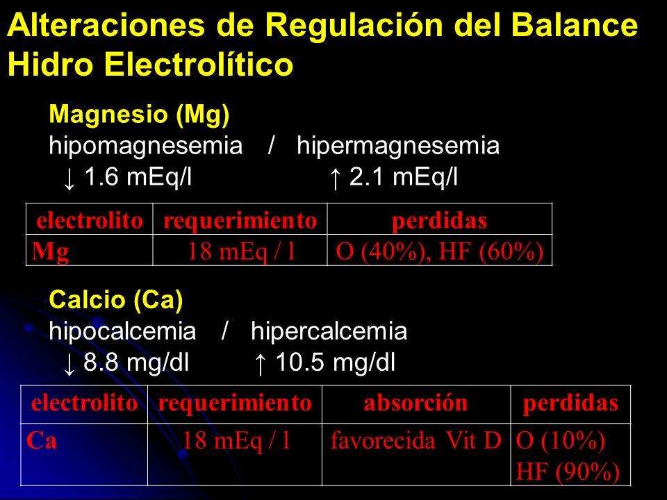 Alteraciones de Regulación del Balance Hidro Electrolítico Magnesio (Mg) hipomagnesemia / hipermagnesemia 1.6 mEq/l 2.1 mEq/l electrolitorequerimiento