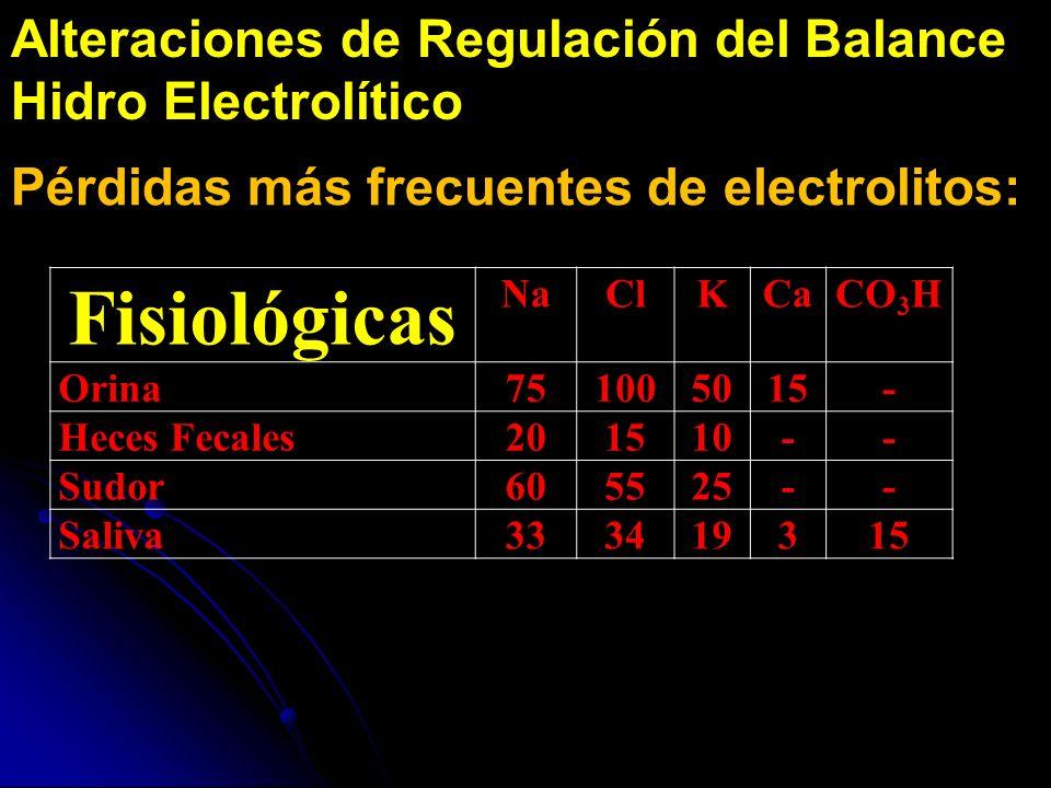 Alteraciones de Regulación del Balance Hidro Electrolítico Pérdidas más frecuentes de electrolitos: Fisiológicas NaClKCaCO 3 H Orina751005015- Heces F