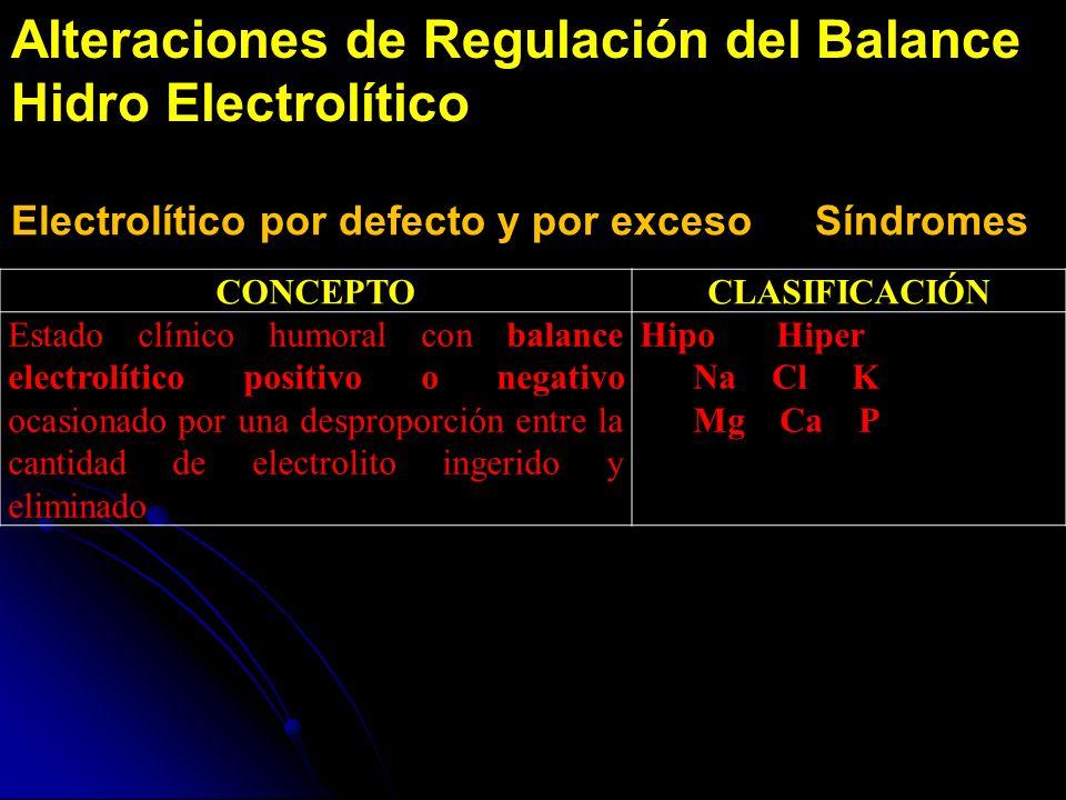 Alteraciones de Regulación del Balance Hidro Electrolítico Electrolítico por defecto y por exceso Síndromes CONCEPTOCLASIFICACIÓN Estado clínico humor