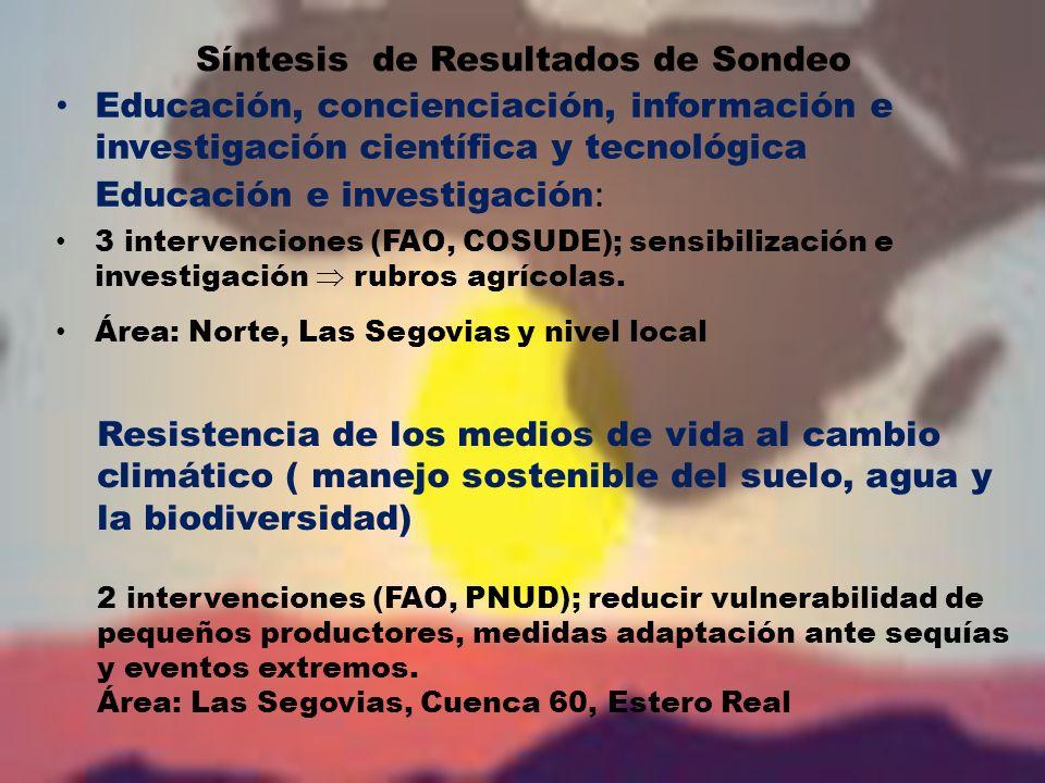 Síntesis de Resultados de Sondeo Educación, concienciación, información e investigación científica y tecnológica Educación e investigación : 3 intervenciones (FAO, COSUDE); sensibilización e investigación rubros agrícolas.