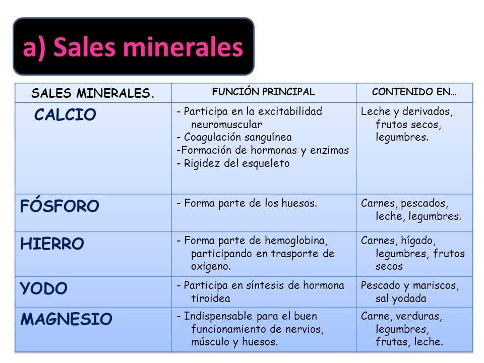 a) Sales minerales