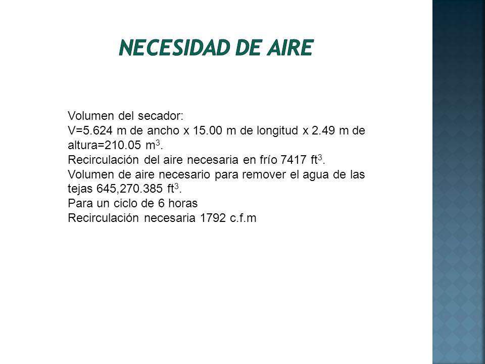 Volumen del secador: V=5.624 m de ancho x 15.00 m de longitud x 2.49 m de altura=210.05 m 3. Recirculación del aire necesaria en frío 7417 ft 3. Volum