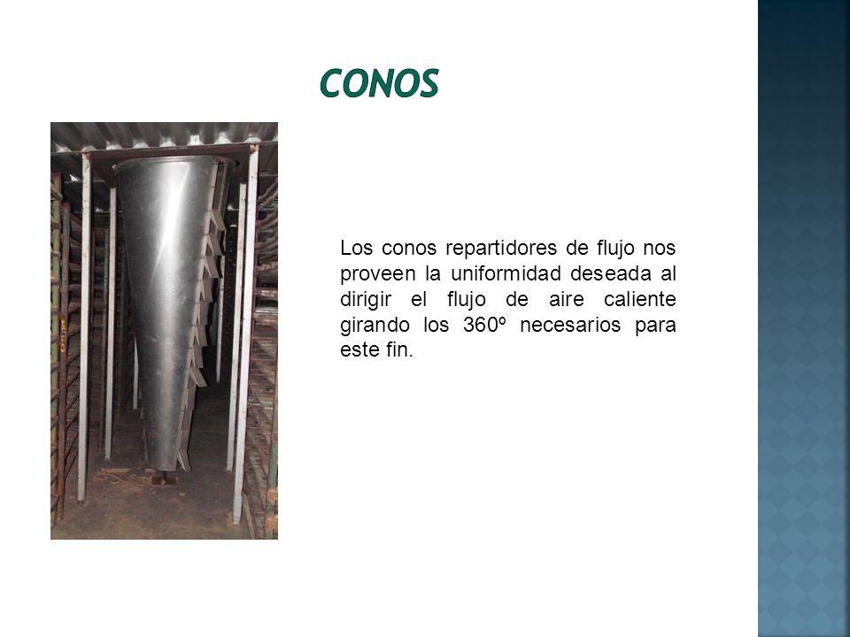 Los conos repartidores de flujo nos proveen la uniformidad deseada al dirigir el flujo de aire caliente girando los 360º necesarios para este fin.