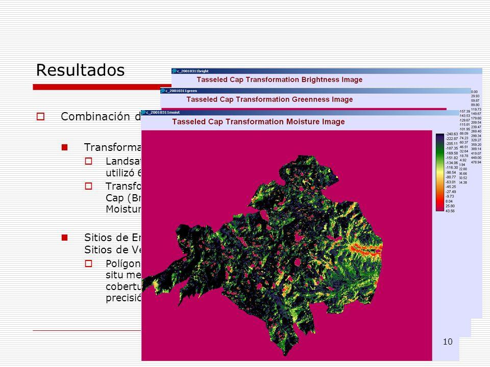 Resultados Combinación de bandas Transformación de bandas Landsat tiene 7 bandas (se utilizó 6) Transformación Teaseled Cap (Bright, Green Moisture y