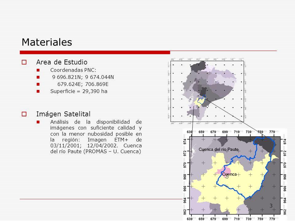 Materiales Area de Estudio Coordenadas PNC: 9 696.821N; 9 674.044N 679.624E; 706.869E Superficie = 29,390 ha Imágen Satelital Análisis de la disponibi