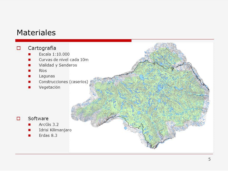 Materiales Cartografía Escala 1:10.000 Curvas de nivel cada 10m Vialidad y Senderos Ríos Lagunas Construcciones (caseríos) Vegetación Software ArcGis