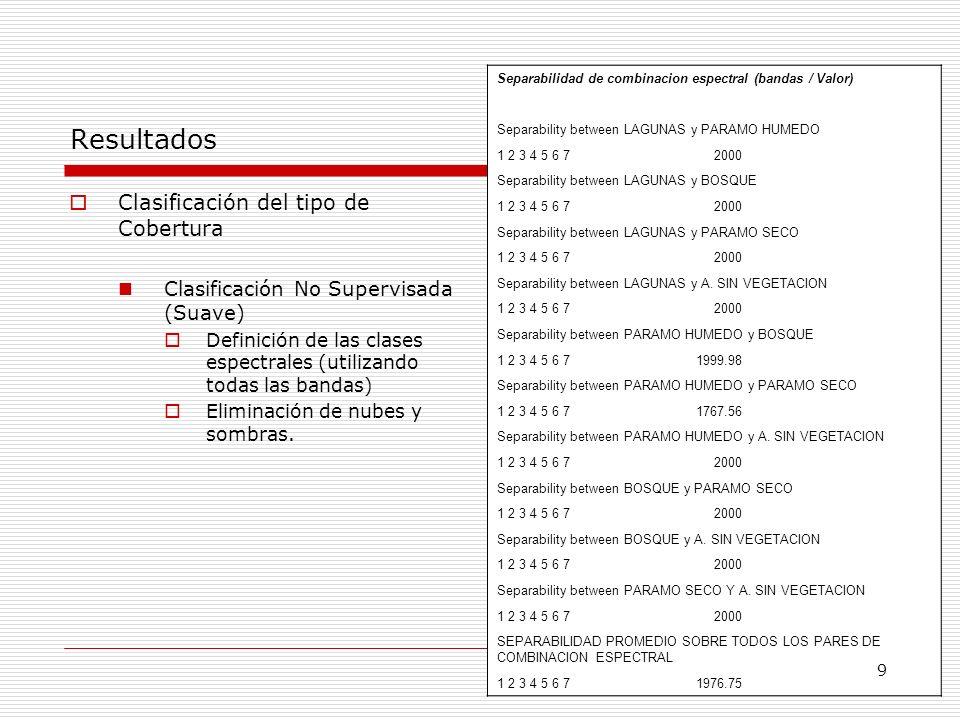 Resultados Clasificación del tipo de Cobertura Clasificación No Supervisada (Suave) Definición de las clases espectrales (utilizando todas las bandas)