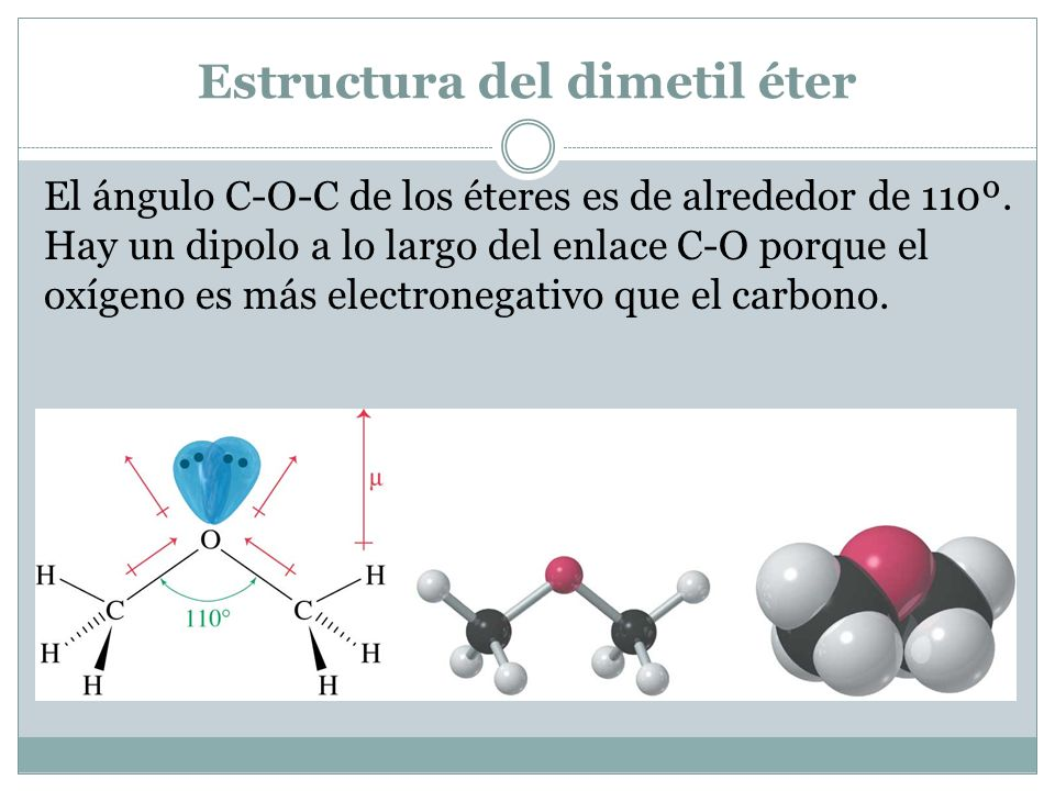 Estructura del dimetil éter El ángulo C-O-C de los éteres es de alrededor de 110º. Hay un dipolo a lo largo del enlace C-O porque el oxígeno es más el