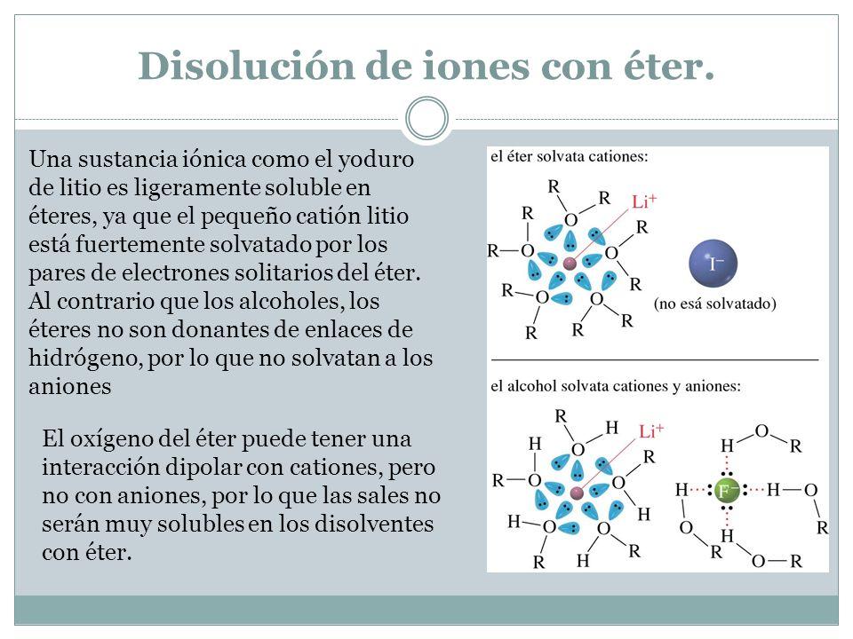Disolución de iones con éter. Una sustancia iónica como el yoduro de litio es ligeramente soluble en éteres, ya que el pequeño catión litio está fuert