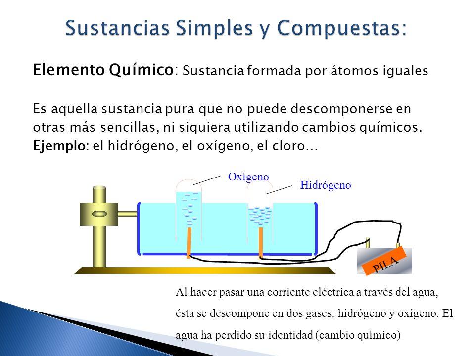 Elemento Químico: Sustancia formada por átomos iguales Es aquella sustancia pura que no puede descomponerse en otras más sencillas, ni siquiera utiliz