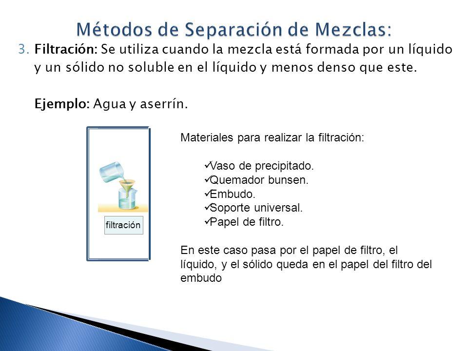 3. Filtración: Se utiliza cuando la mezcla está formada por un líquido y un sólido no soluble en el líquido y menos denso que este. Ejemplo: Agua y as