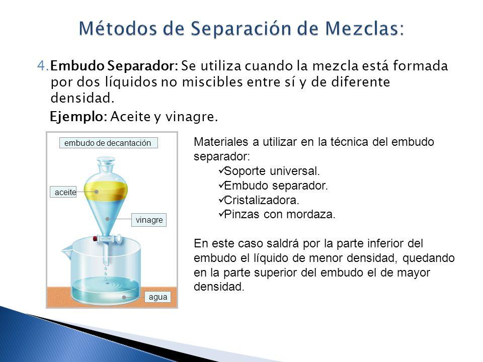 4.Embudo Separador: Se utiliza cuando la mezcla está formada por dos líquidos no miscibles entre sí y de diferente densidad. Ejemplo: Aceite y vinagre