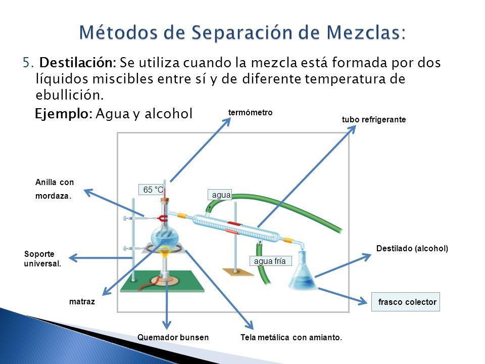 5. Destilación: Se utiliza cuando la mezcla está formada por dos líquidos miscibles entre sí y de diferente temperatura de ebullición. Ejemplo: Agua y