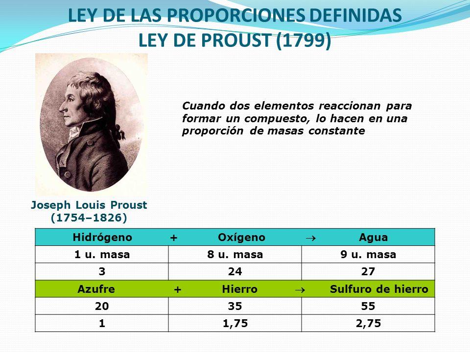 LEY DE LAS PROPORCIONES DEFINIDAS LEY DE PROUST (1799) Hidrógeno + Oxígeno Agua 1 u. masa8 u. masa9 u. masa 32427 Azufre + Hierro Sulfuro de hierro 20