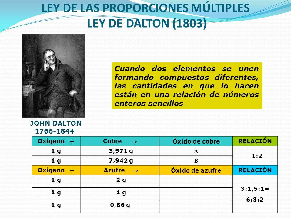 Cuando dos elementos se unen formando compuestos diferentes, las cantidades en que lo hacen están en una relación de números enteros sencillos Oxígeno