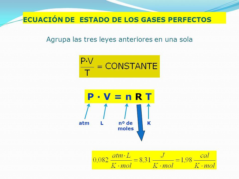 ECUACIÓN DE ESTADO DE LOS GASES PERFECTOS P · V = n R T Agrupa las tres leyes anteriores en una sola atmLnº de moles K