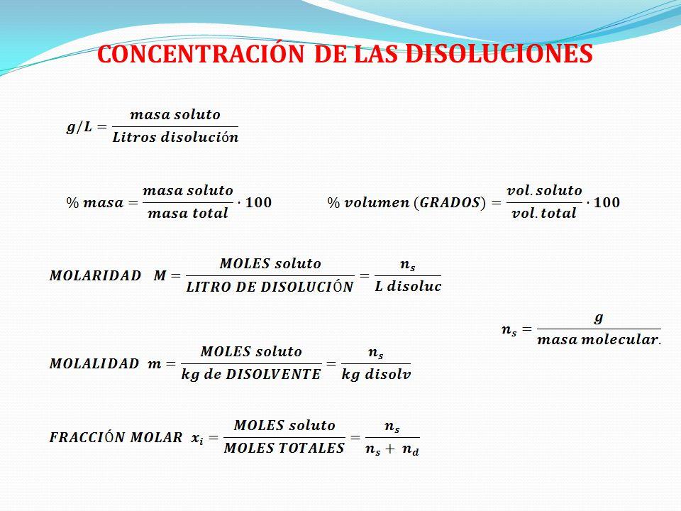 CONCENTRACIÓN DE LAS DISOLUCIONES