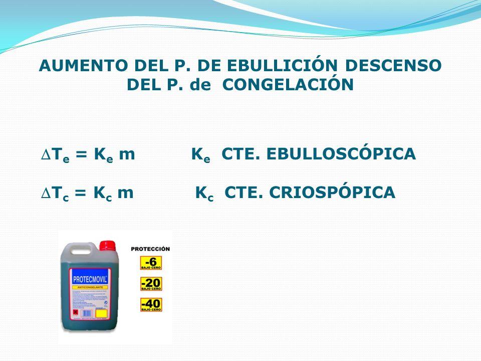 AUMENTO DEL P. DE EBULLICIÓN DESCENSO DEL P. de CONGELACIÓN T e = K e m K e CTE. EBULLOSCÓPICA T c = K c m K c CTE. CRIOSPÓPICA