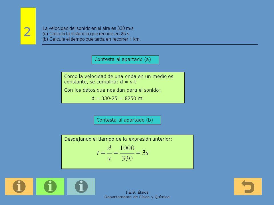 I.E.S. Élaios Departamento de Física y Química La velocidad del sonido en el aire es 330 m/s. (a) Calcula la distancia que recorre en 25 s. (b) Calcul
