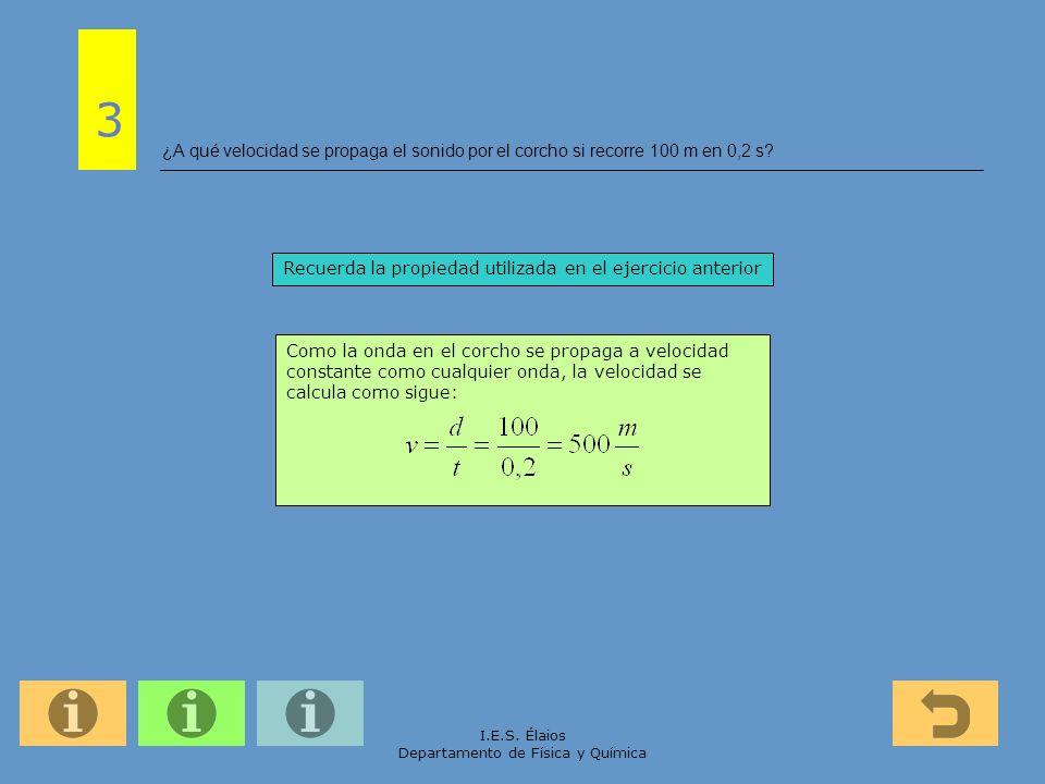 I.E.S. Élaios Departamento de Física y Química ¿A qué velocidad se propaga el sonido por el corcho si recorre 100 m en 0,2 s? Recuerda la propiedad ut