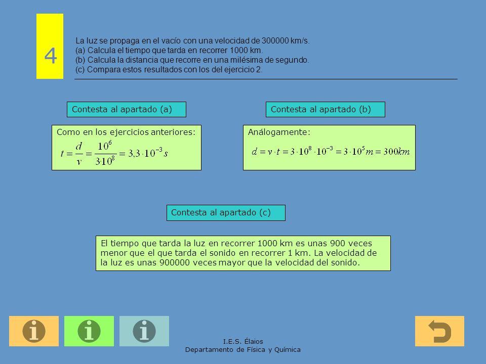 I.E.S. Élaios Departamento de Física y Química Análogamente: La luz se propaga en el vacío con una velocidad de 300000 km/s. (a) Calcula el tiempo que