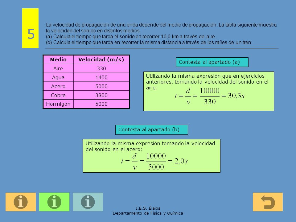 I.E.S. Élaios Departamento de Física y Química La velocidad de propagación de una onda depende del medio de propagación. La tabla siguiente muestra la