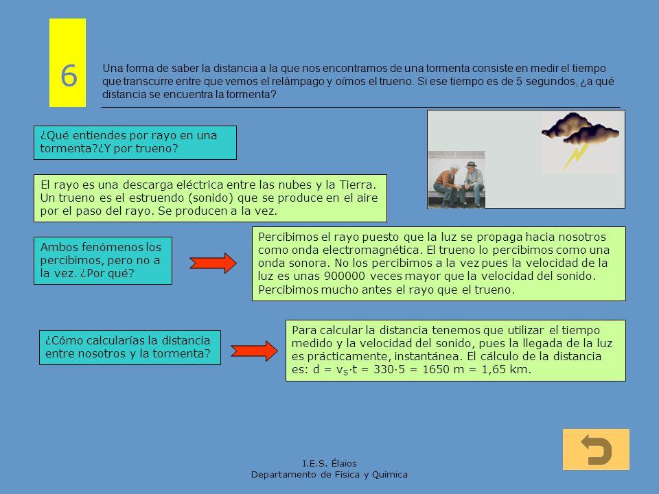I.E.S. Élaios Departamento de Física y Química Una forma de saber la distancia a la que nos encontramos de una tormenta consiste en medir el tiempo qu